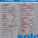 Solo Nºs 1 Vol. 3 Vale Music 2001