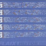 Flaix FM History Vol. 2 Bit Music 2003