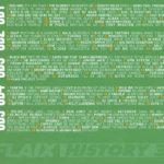 Flaix FM History Vol. 3 Bit Music 2004